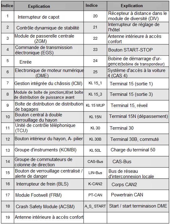 Legende-pour-Schema-de-circuit-systeme---CAS-4_20170828-1100.png