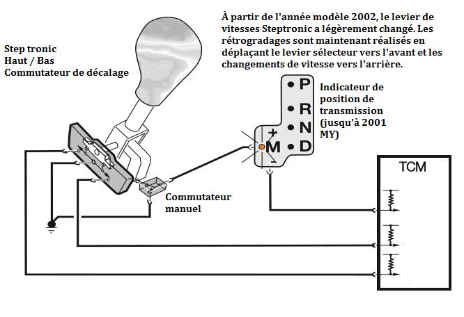 Les-composants-Steptronic.png