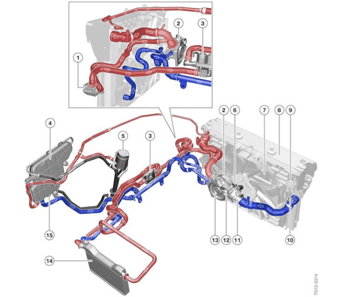 Les-composants-du-systeme-de-refroidissement-du-moteur-N63TU-sont-representes-sans-circuit-de-refroi.png