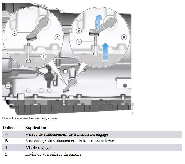 Liberation-d-urgence-par-transmission-mecanique.png