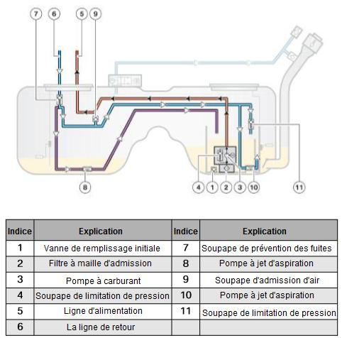 Livraison-de-carburant-a-partir-du-reservoir-de-carburant.png