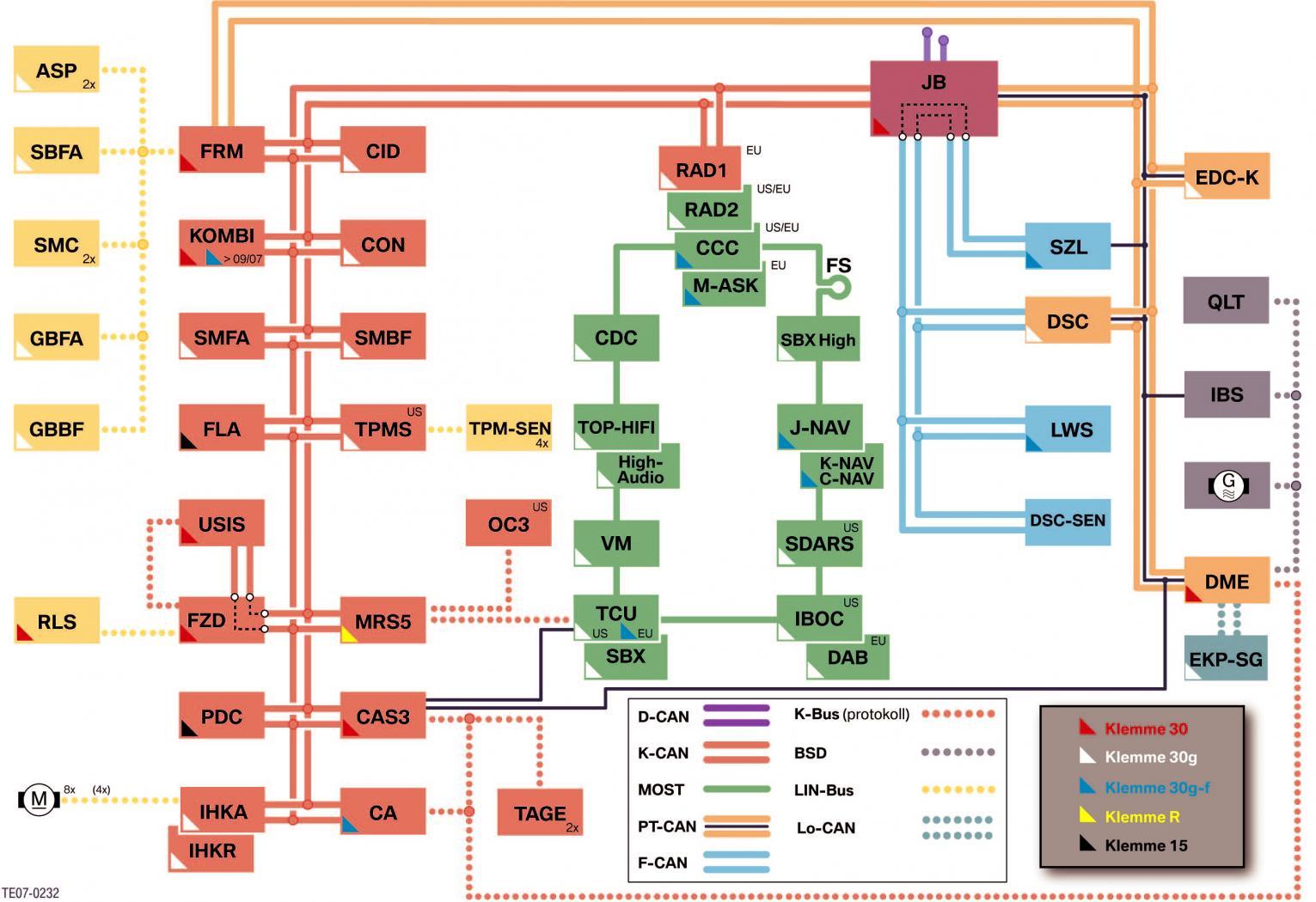 M3-E92-diagramme-du-circuit-du-systeme-MDrive.jpeg
