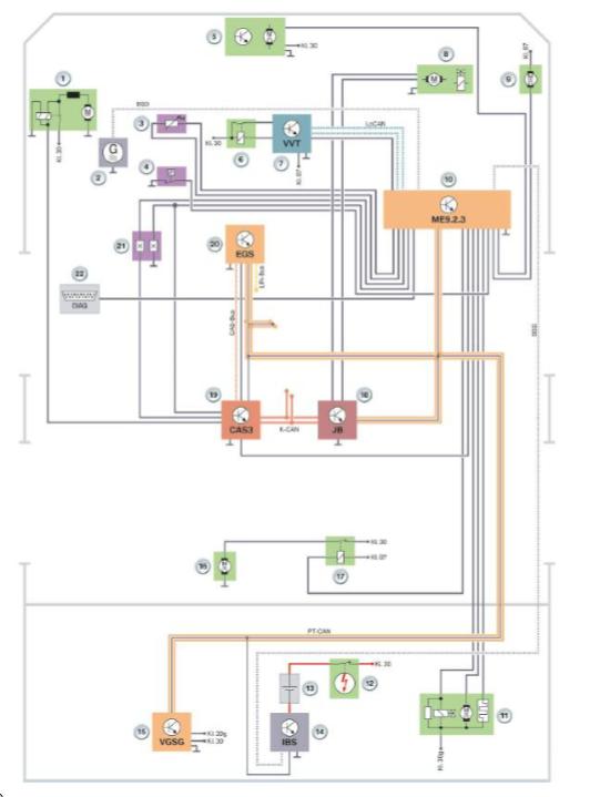MED-9_2_3-Interface-DME-N62.png
