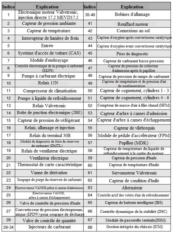 MEVD17_2-N55-Entrees---Traitement---Sorties-2.png