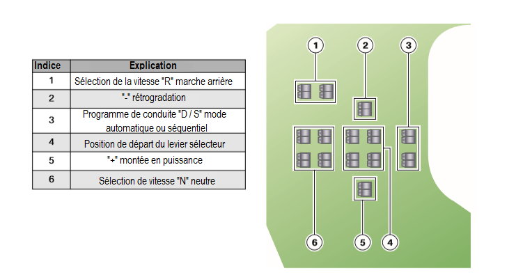MGWS-Shifter-Capteur-Systeme.png
