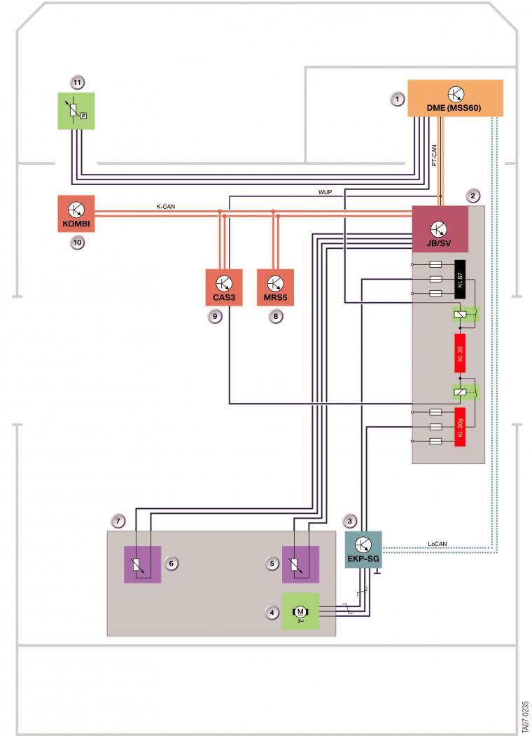 MSS60-diagramme-circuit-alimentation-en-carburant-M3-E92.jpeg