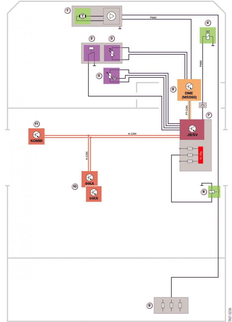 MSS60-diagramme-circuit-de-refroidissement-M3-E92.jpeg