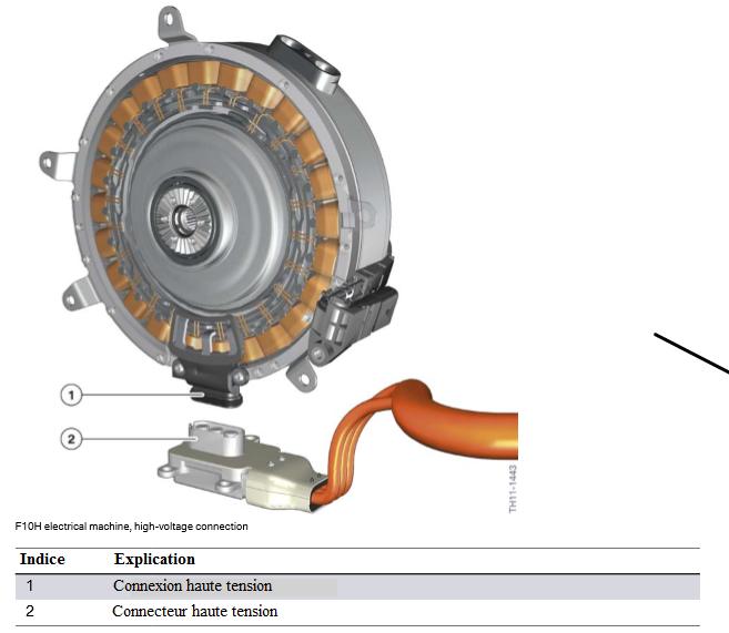 Machine-electrique-F10H-connexion-haute-tension.png