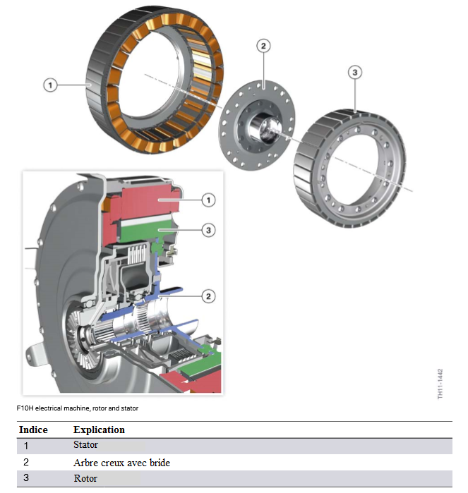 Machine-electrique-F10H-rotor-et-stator.png