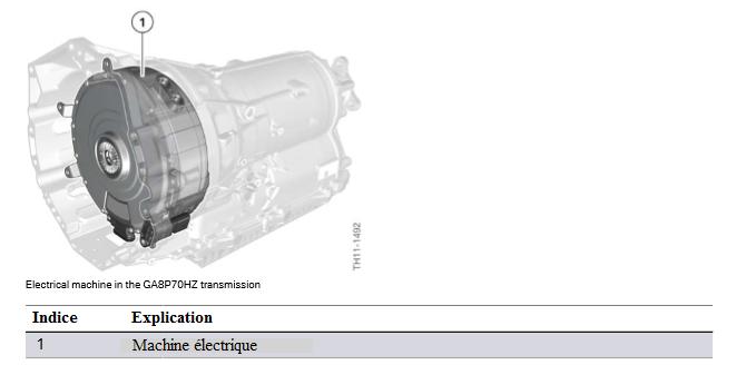 Machine-electrique-dans-la-transmission-GA8P70HZ.png