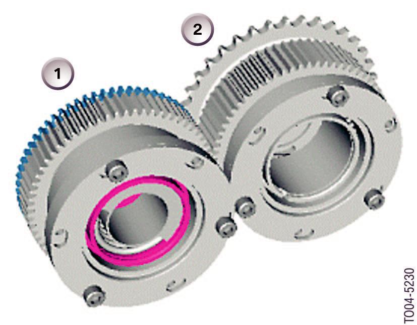 Mecanisme-d-engrenage-VANOS.jpeg