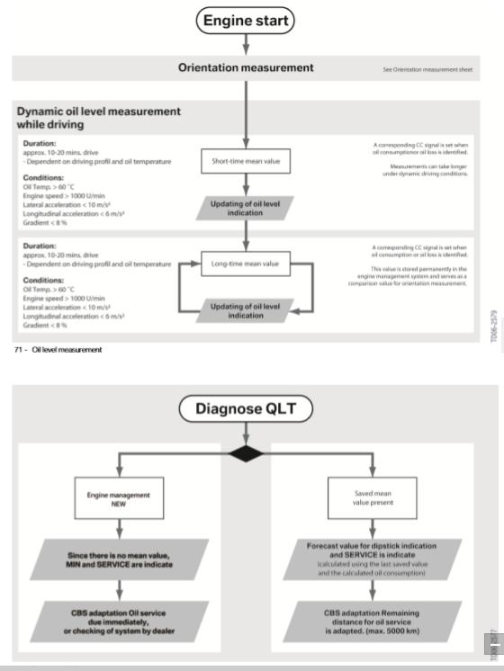 Mesure-du-niveau-d-huile-et-diagnostic-QLT.png