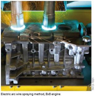 Methode-de-pulverisation-de-fil-d-arc-electrique-moteur-Bx8.png