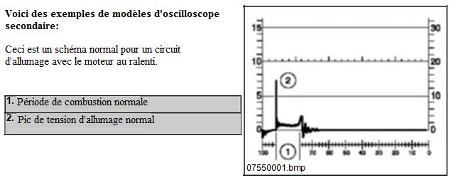 Modeles-d-oscilloscope-secondaire.png