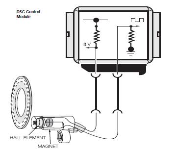 Module-de-controle-DSC.png