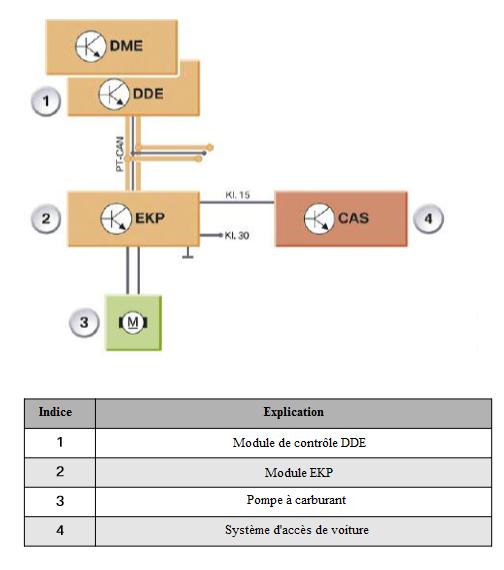 Module-de-controle-EKP.png