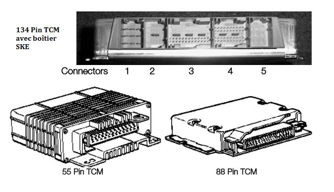 Module-de-controle-de-transmission.png