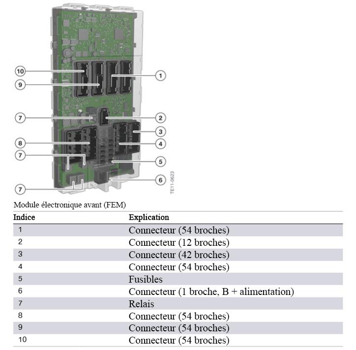 Module-electronique-avant-FEM.png