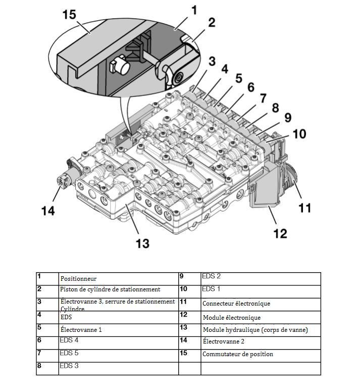 Module-mecatronique-GA6HP26Z.png