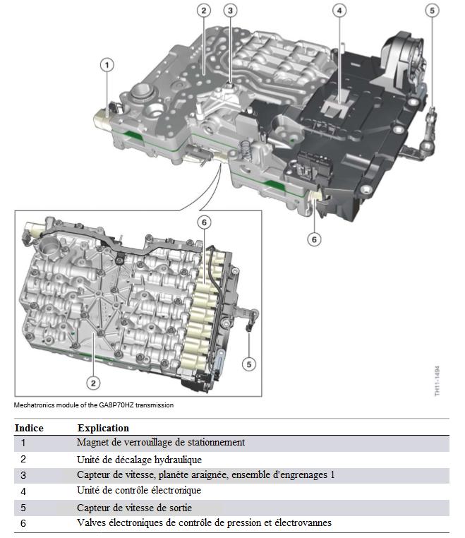 Module-mecatronique-de-la-transmission-GA8P70HZ.png