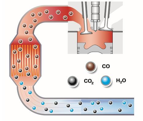 Monoxyde-de-carbone.png