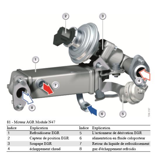 Moteur-EGR-module-N47