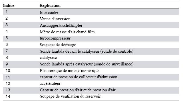Moteur-N13-air-d-admission-et-systeme-d-echappement-2.png