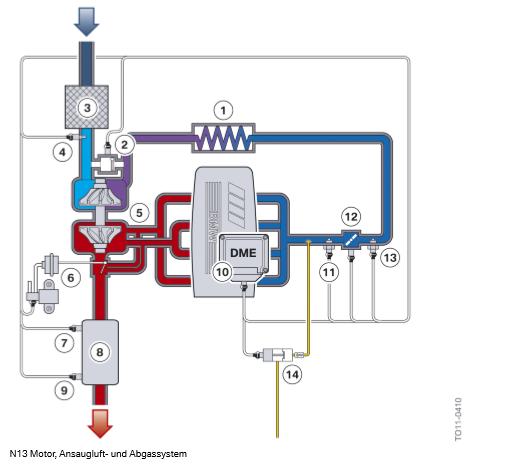 Moteur-N13-air-d-admission-et-systeme-d-echappement.png