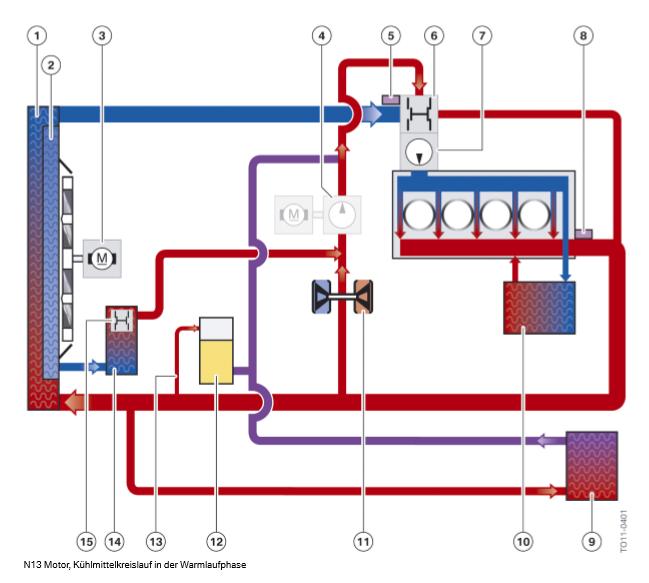 Moteur-N13-circuit-de-refroidissement-en-phase-de-chauffe-3.png