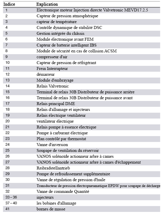 Moteur-N13-schema-du-systeme-MEVD17_2_5-2.png