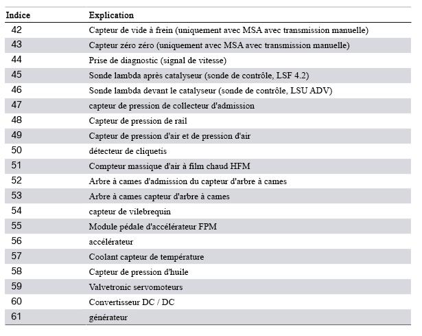 Moteur-N13-schema-du-systeme-MEVD17_2_5-3.png
