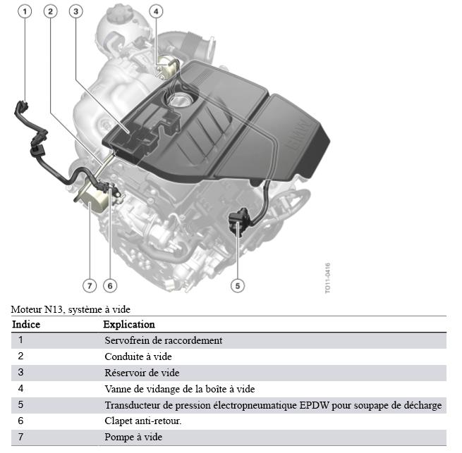 Moteur-N13-systeme-a-vide.png