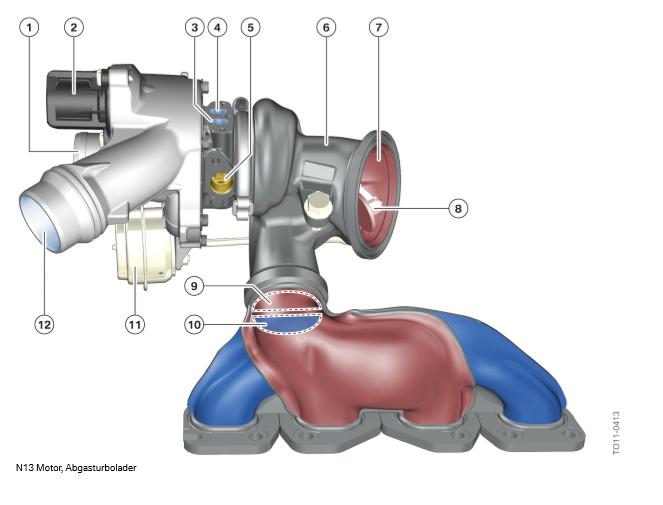 Moteur-N13-turbocompresseur.png