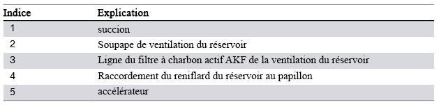 Moteur-N13-ventilation-du-reservoir-2.png