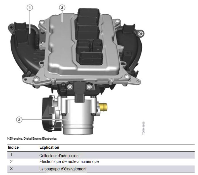 Moteur-N20-Digital-Engine-Electronics.png
