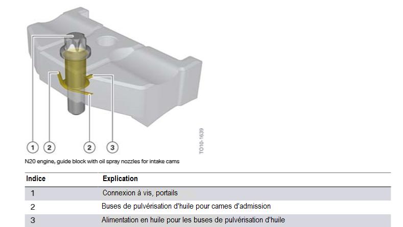 Moteur-N20-bloc-de-guidage-avec-gicleurs-d-huile-pour-cames-d-admission.png