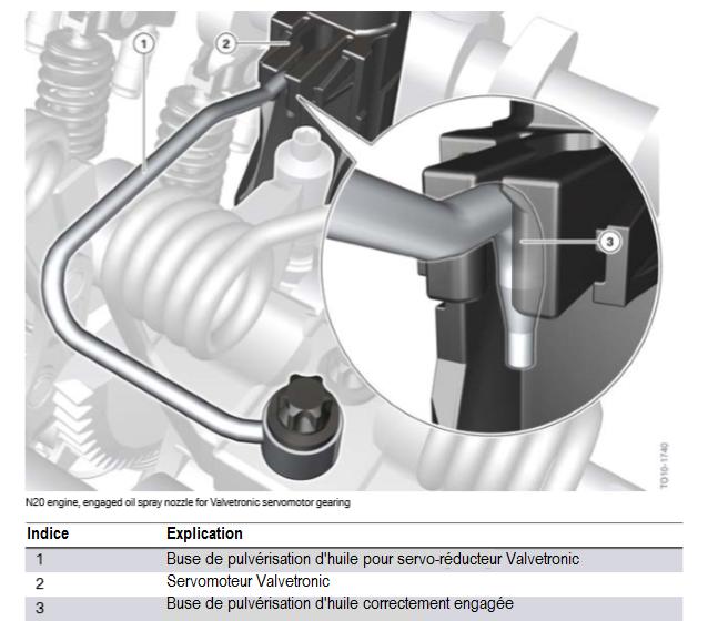 Moteur-N20-buse-de-pulverisation-d-huile-engagee-pour-engrenage-de-servomoteur-Valvetronic.png