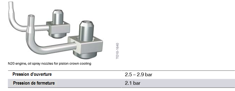 Moteur-N20-buses-de-pulverisation-d-huile-pour-le-refroidissement-de-la-couronne-du-piston.png