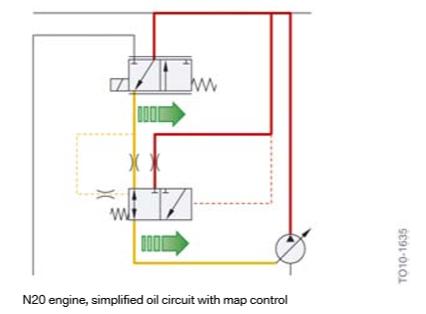 Moteur-N20-circuit-d-huile-simplifie-avec-controle-de-carte.png