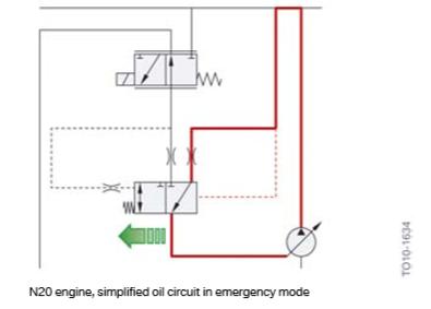 Moteur-N20-circuit-d-huile-simplifie-en-mode-urgence.png