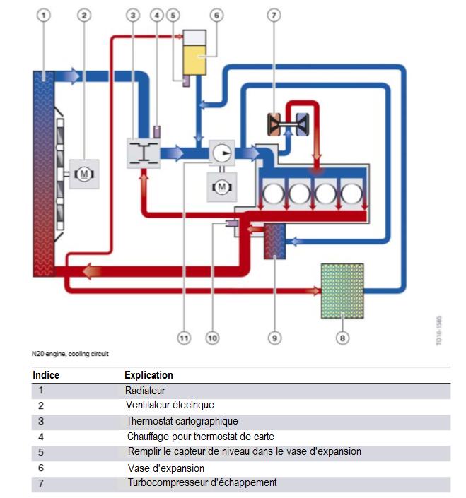 Moteur-N20-circuit-de-refroidissement.png