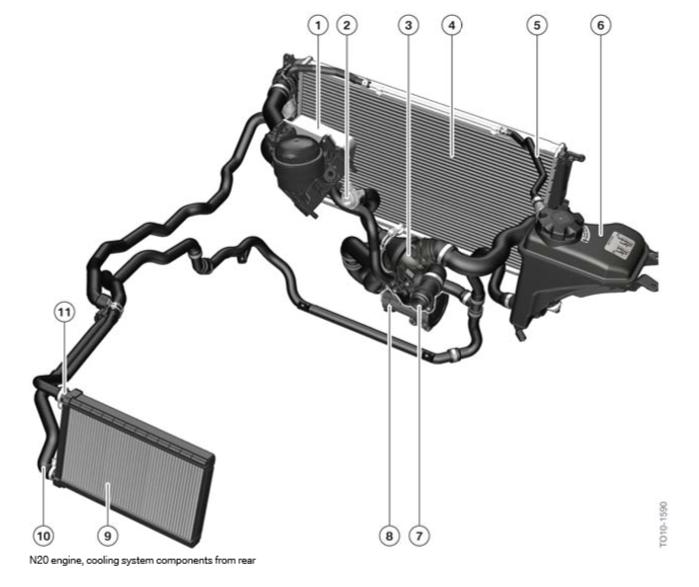 Moteur-N20-composants-du-systeme-de-refroidissement-de-l-arriere.png