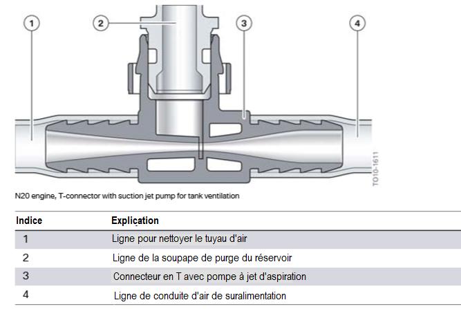 Moteur-N20-connecteur-en-T-avec-pompe-a-jet-d-aspiration-pour-la-ventilation-du-reservoir.png