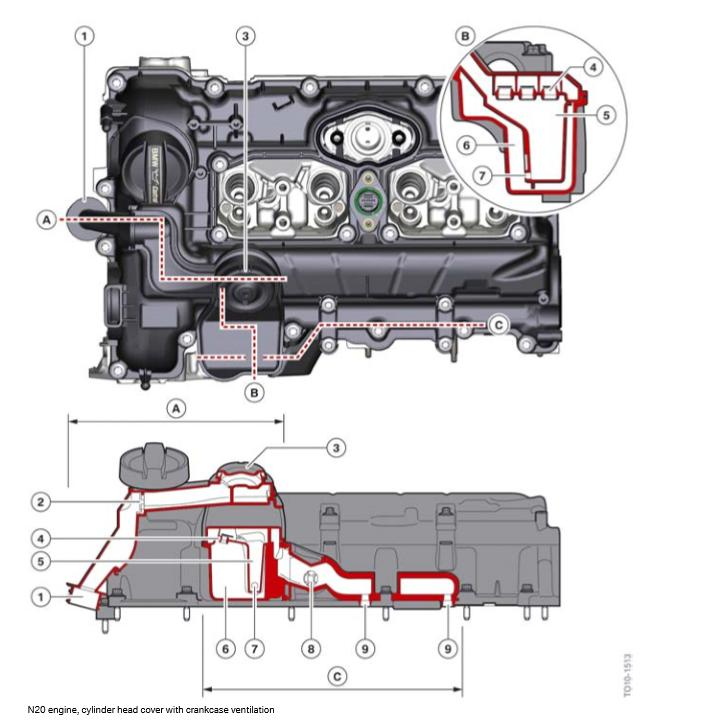 Moteur-N20-couvercle-de-culasse-avec-ventilation-du-carter.jpeg