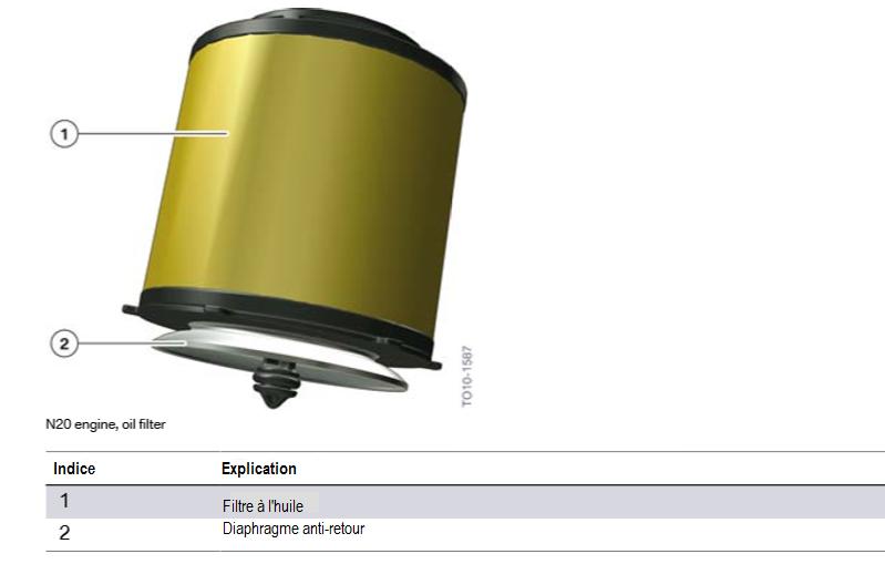 Moteur-N20-filtre-a-huile.png
