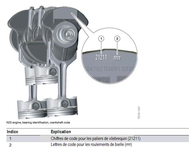 Moteur-N20-identification-du-roulement-carter-moteur.png