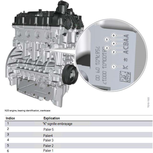 Moteur-N20-identification-du-roulement-carter-moteur_20171106-1623.png