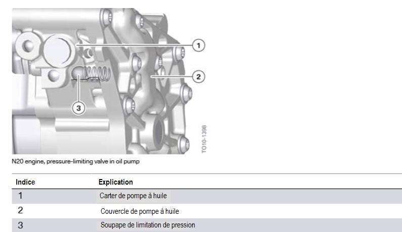 Moteur-N20-limiteur-de-pression-dans-la-pompe-a-huile.png