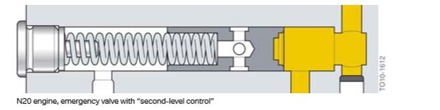 Moteur-N20-soupape-d-urgence-avec-deuxieme-niveau-de-controle.png
