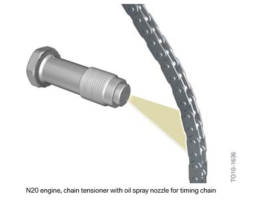 Moteur-N20-tendeur-de-chaine-avec-buse-de-pulverisation-d-huile-pour-chaine-de-distribution.png